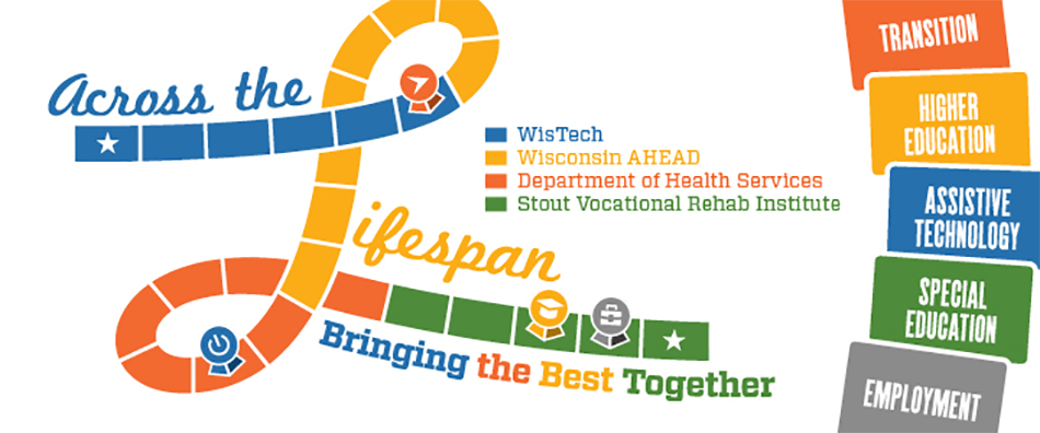 "Across the Lifespan ""Bringing the Best Together"""