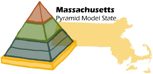 Regional Pyramid Model Learning Communities - Taunton