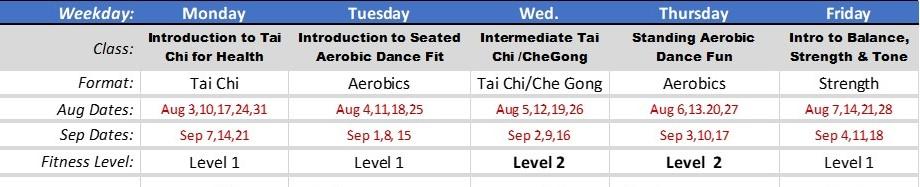 Chart-schedule(2)