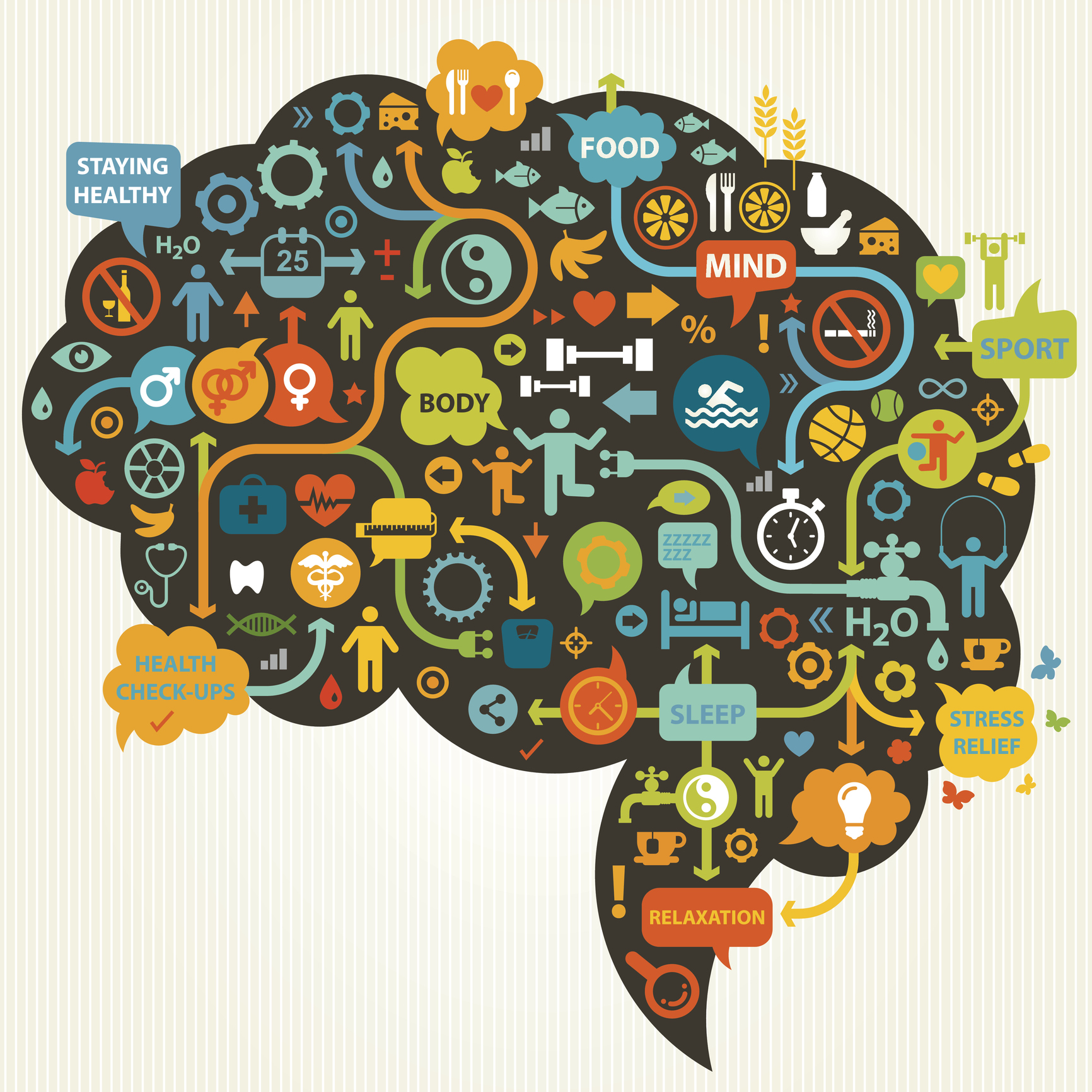 iStock-482953761_Brain Health