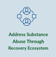Recovery Ecosystems