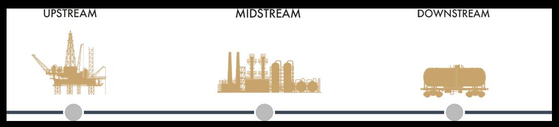 upstream, downstream, midstream image