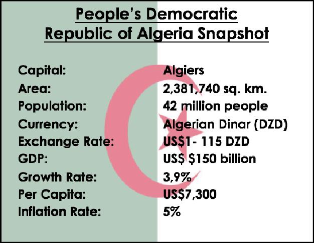 2018 July Newsletter -algeria graph 2 -18