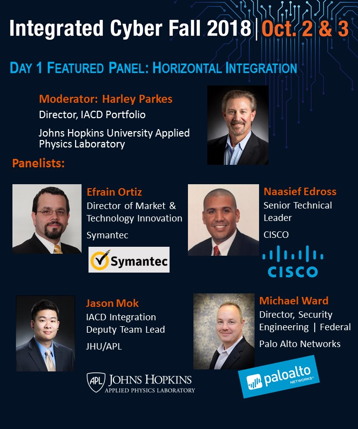 Day 1 PM Featured Panel - Horizontal Integration