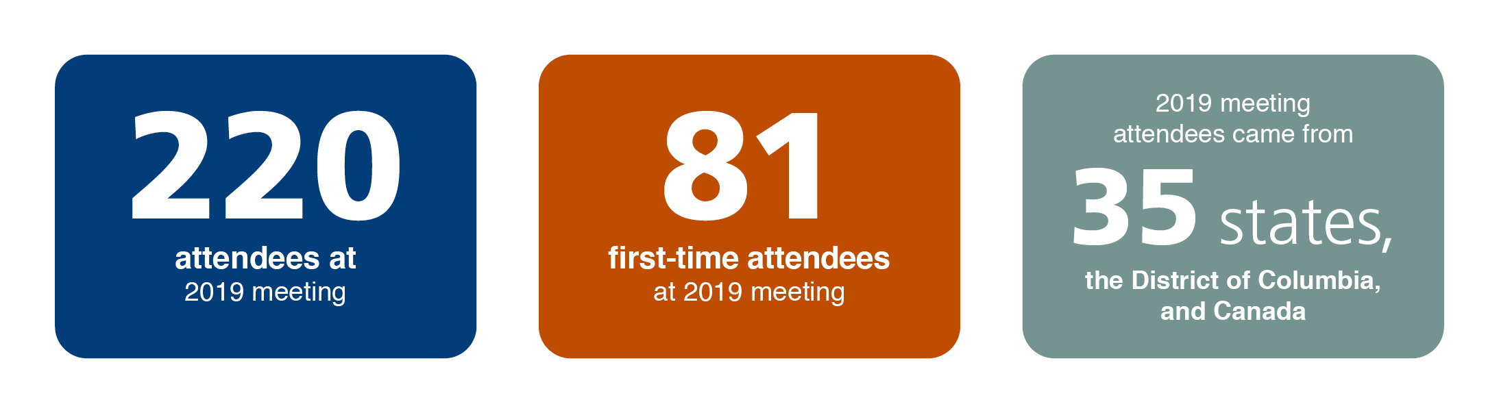 aamc-2020-gir-conference-attendees