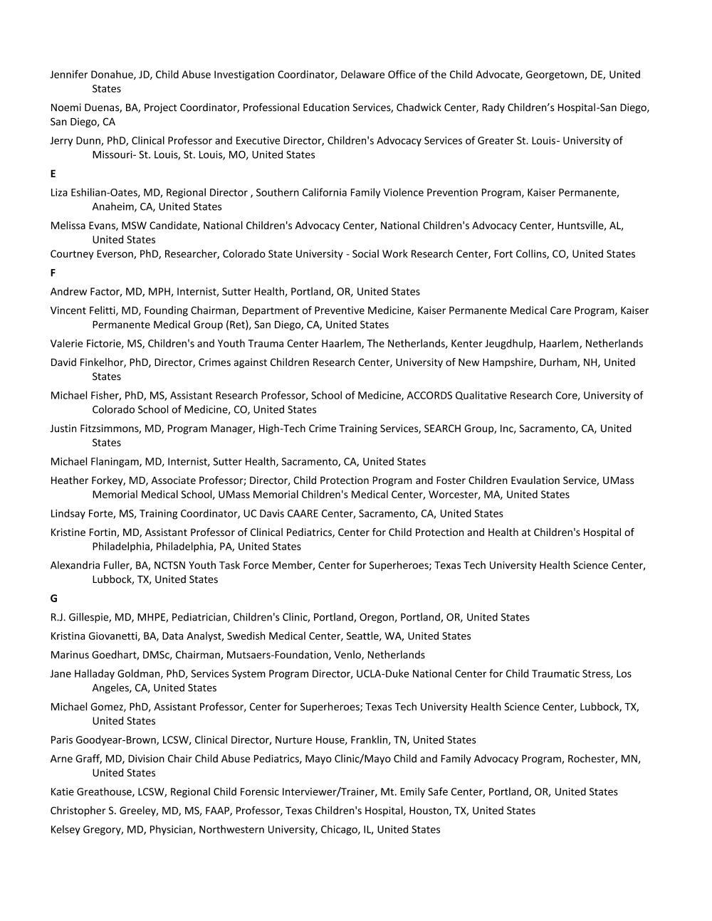 3_Faculty List - Alpha
