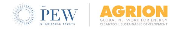Clean Energy Tax Extenders Briefing