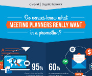 Do Hotels Know What Meeting Planners Really Want in a Promotion?