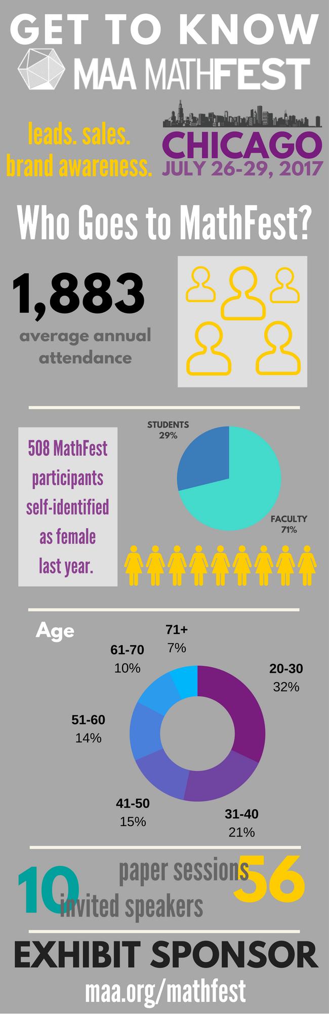 FINAL_MathFestExhibitSponsorInfographic2017