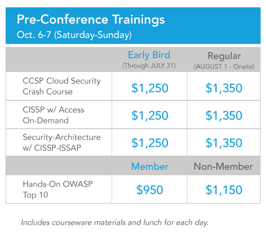 Pre-Conf-Trainings OWASP
