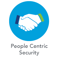 People Centric Security