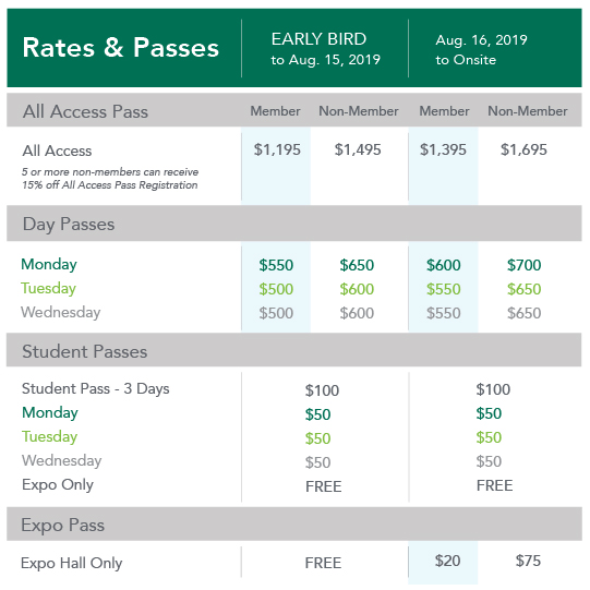 Pass-Pricing