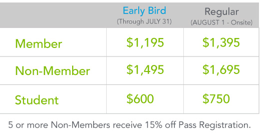 2019 All Access Pass Pricing