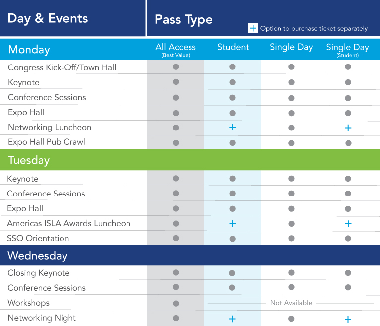 Congress-EventPass-Table