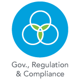 Governance, Regulation, and Compliance