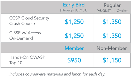 2019 Pre-Conference Pricing