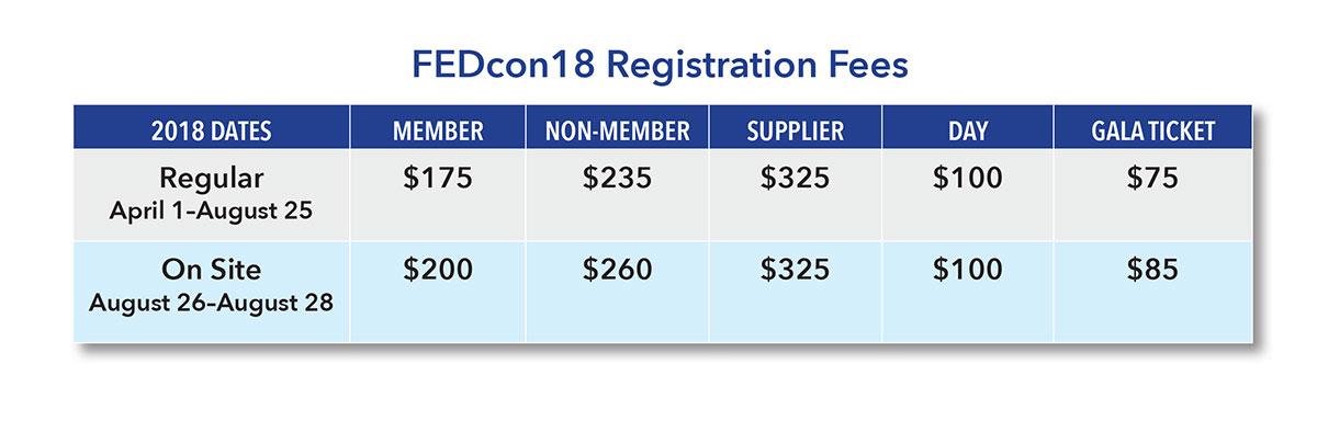 registration-fee-chart-r2-1200