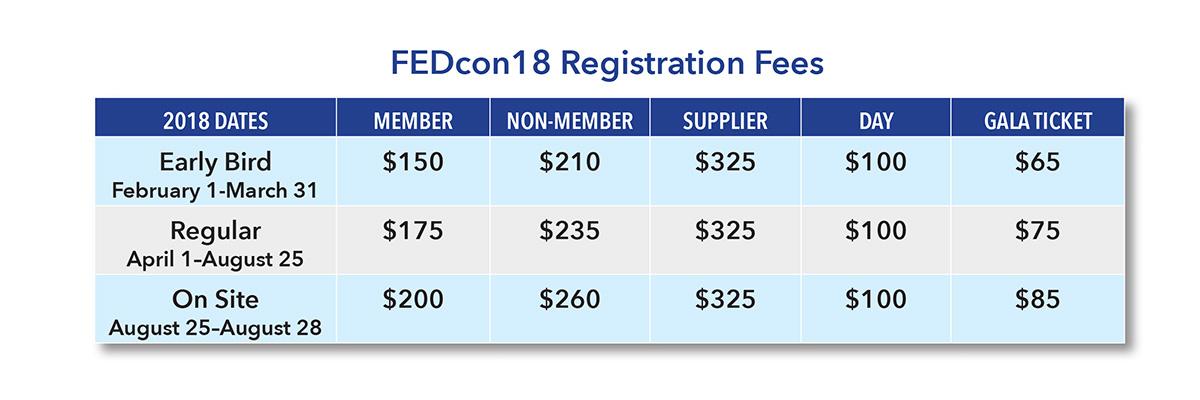 registration-fee-chart-r1-1200px
