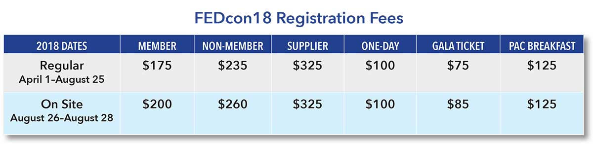 registration-fee-chart-r4