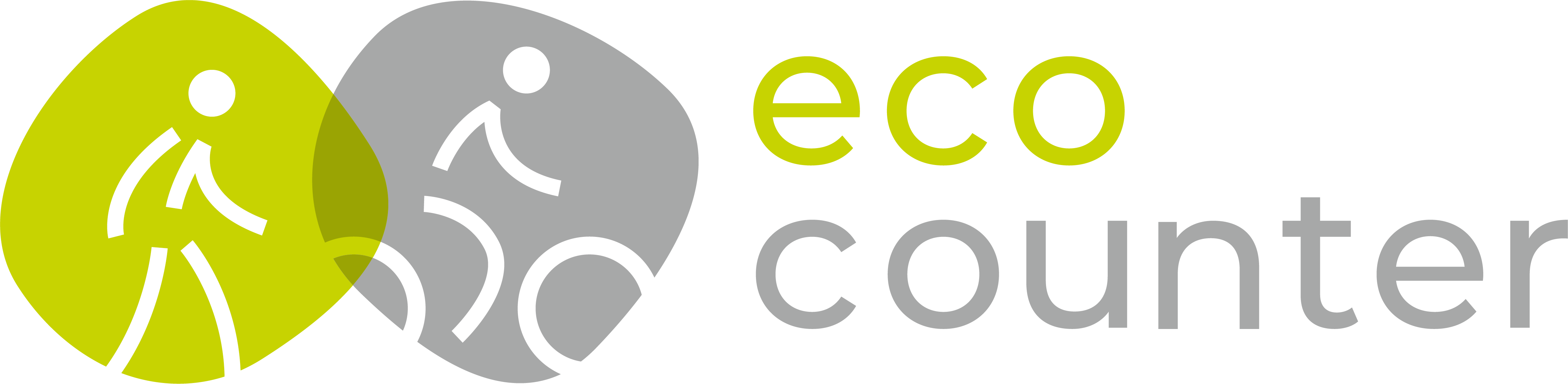 Eco-Counter NEW