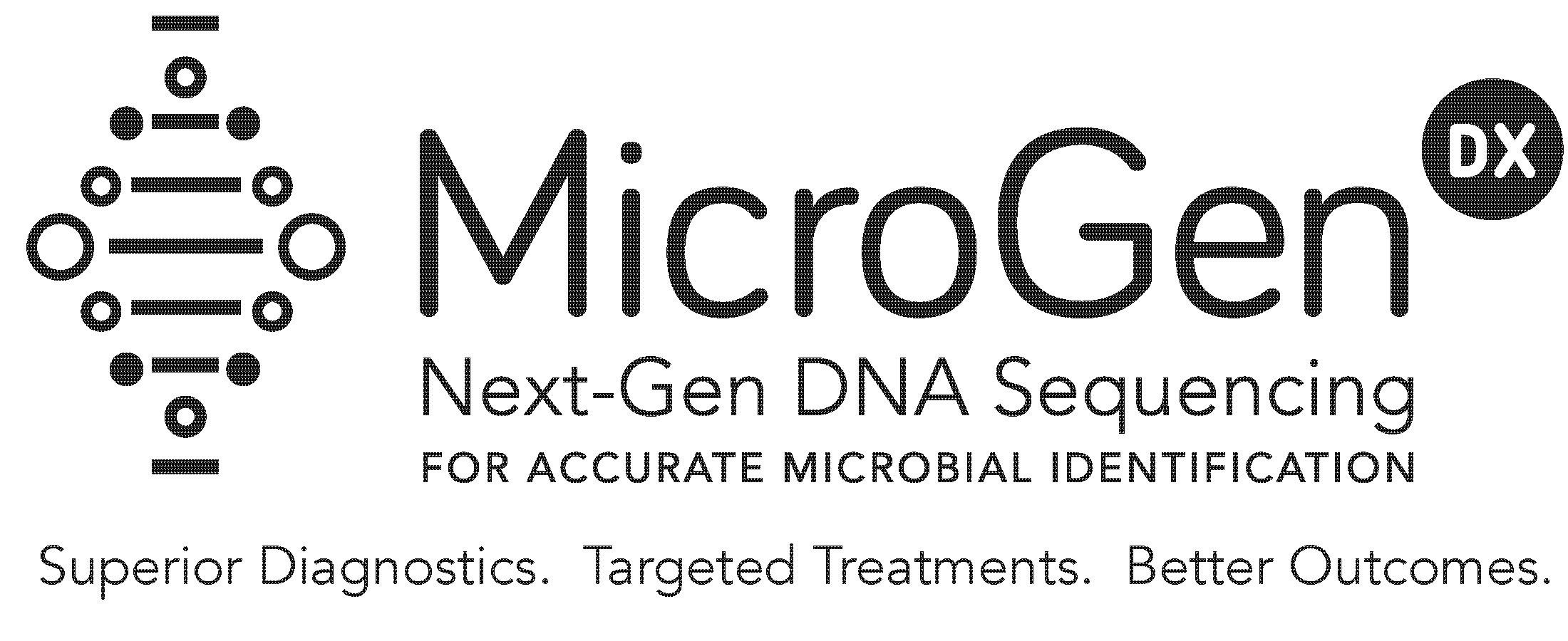 MGDX-Logo-Next-Gen-Accurate-Sup-Targ-Better-2018-BW