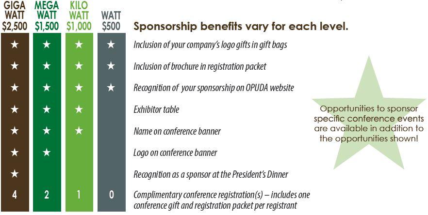 OPUDA 2019 Sponsorship Chart