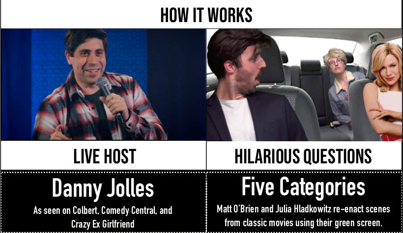 Don't Tell Comedy Trivia How it works