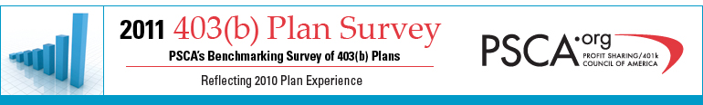 2011 403(b) Plan Survey