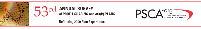 53rd Annual Survey