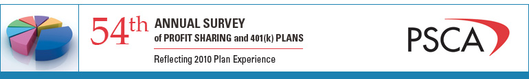 54th Annual Survey