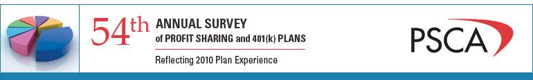 54th Annual Survey