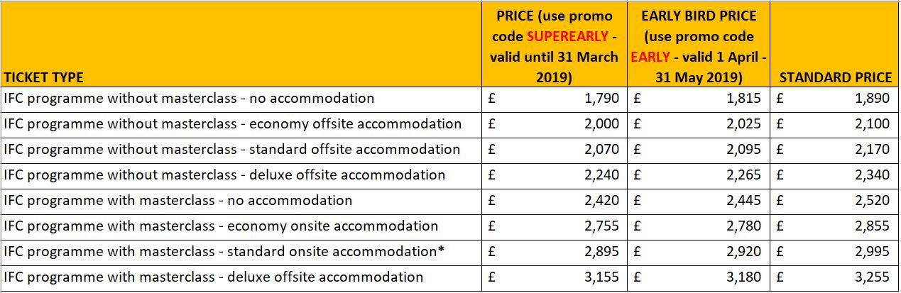 cvent price table4