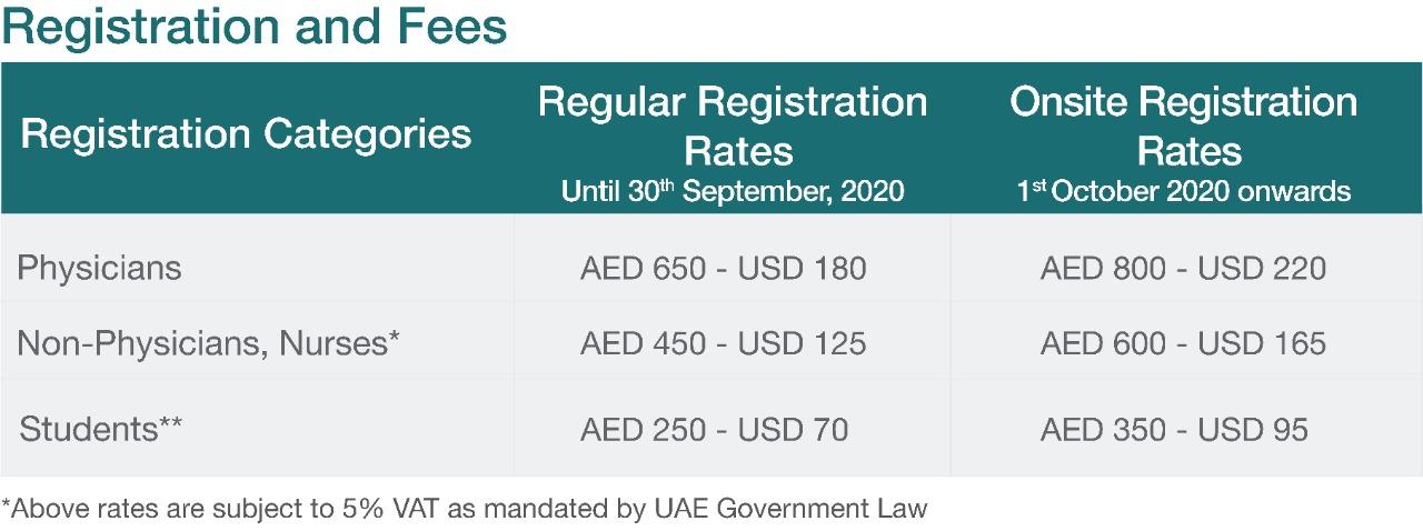 AMR registration