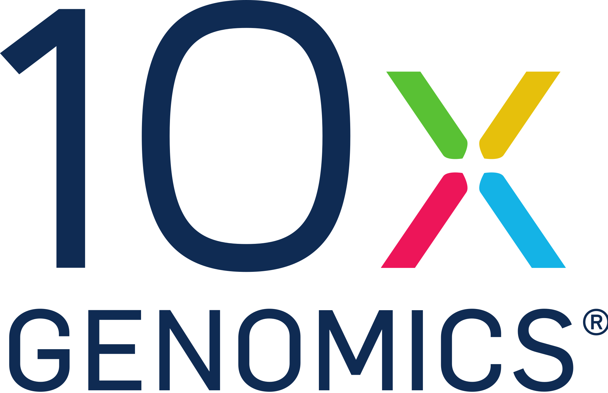 10x_Genomics_logo.svg