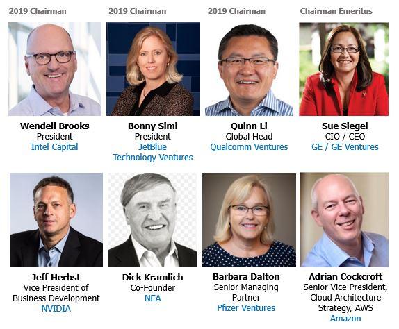 GCVI Summit 2019 8 speakers homepage 2