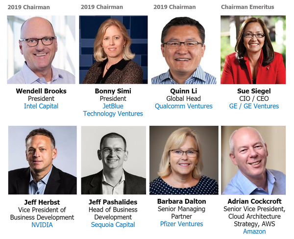 GCVI Summit 2019 8 speakers Nov 18 600px
