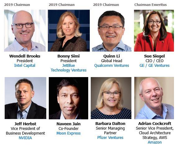 GCVI Summit 2019 8 speakers homepage 3