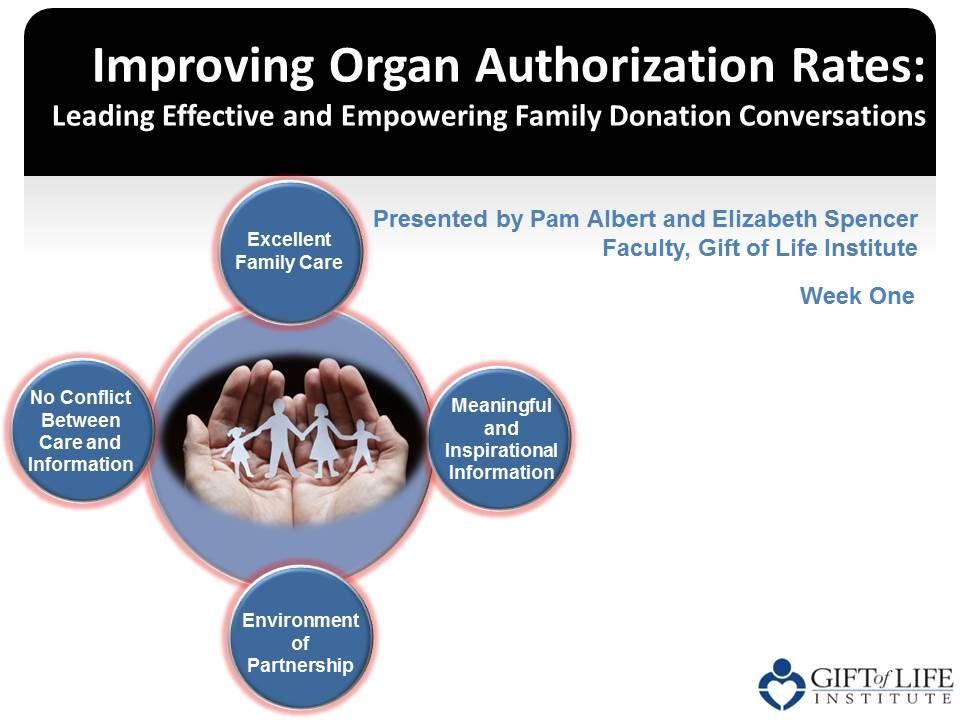 Organ VCT Alternative Image 2