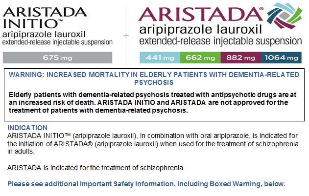ARISTADA INITIO™ and ARISTADA®: A New Way to Start Schizophrenia Treatment
