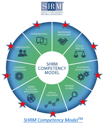 PMTR_SHRM Compentencies