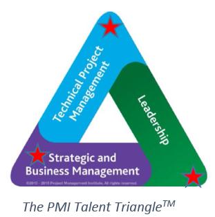PMI_Talent_Triangle_Stars