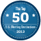 2013 Top 50 Meeting Destinations