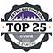 2015 Top 25 Europe Meeting Destinations