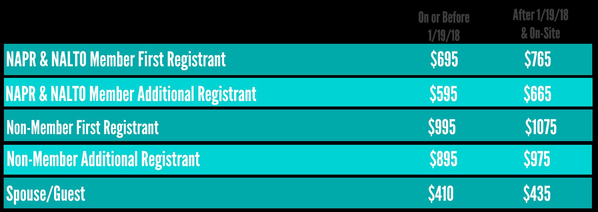 NAPR-NALTO reg graphic
