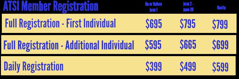 Member Fees