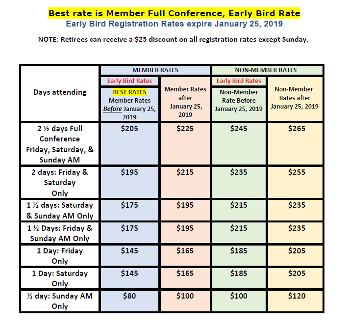 Revised Chart of Attendee Fees 2019