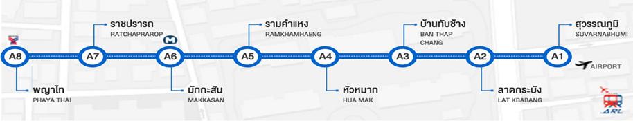 Thai metro map