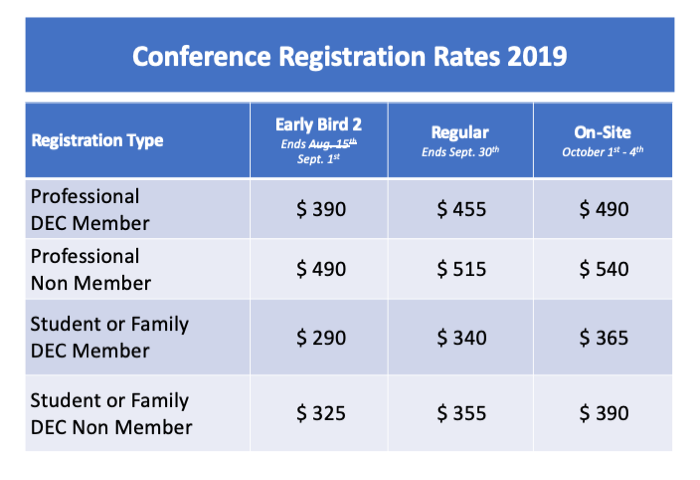 Conference Registration Rates 2019 EB2 Update