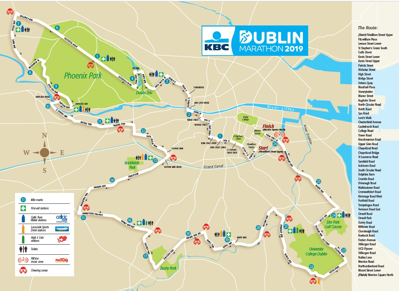 Dublin Parcours