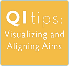 QI Tips: Visualizing and Aligning Aims